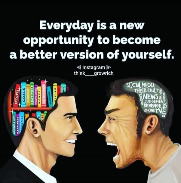 Be the Best Version of Your own-self. Monday Motivation Pictures
