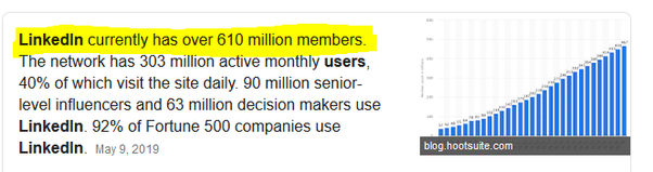 Number of users on LinkedIn