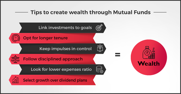 How can you earn profit by investing in mutual funds?