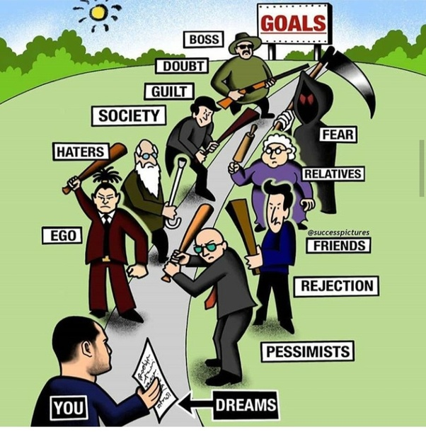 Just Focus on your Goal, not on Obstacles. Monday Motivation Pictures