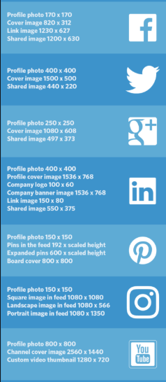 different post sizes for social platforms
