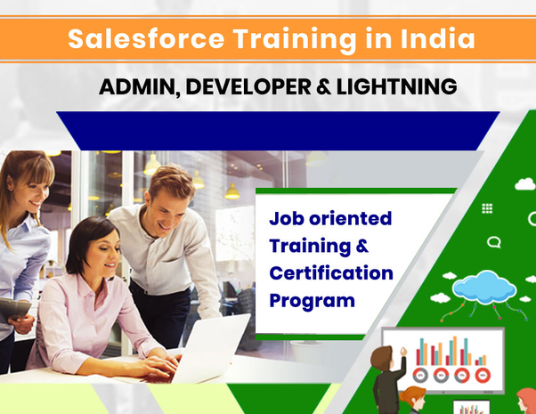 Salesforce Training